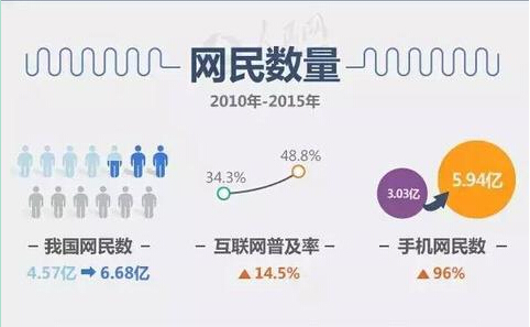 企业app开发制作不得不做的4个原因——郑州闪创科技