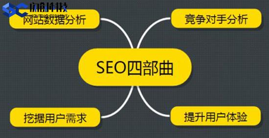 网站seo数据分析方法攻略分享——郑州闪创科技