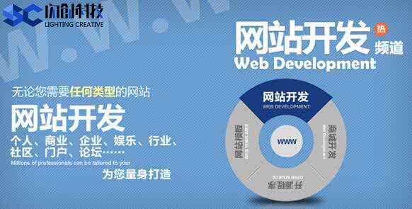 企业网站建设如何更加有效——郑州网站建设