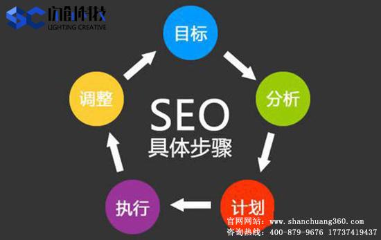 网站SEO优化常规的步骤有哪些——郑州闪创科技